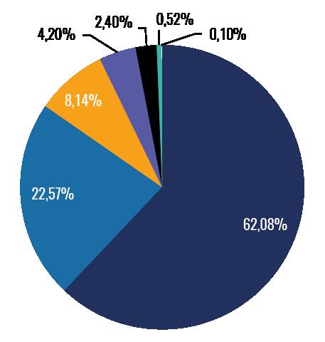 renewable-energy-electric-production-france-2015